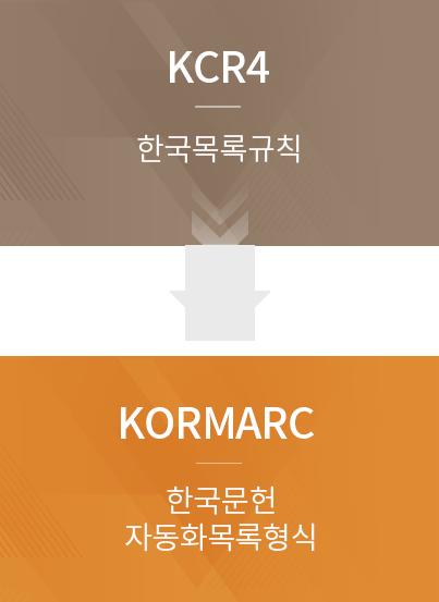 KCR4 한국목록규칙, KORMARC 한국문헌자동화목록형식